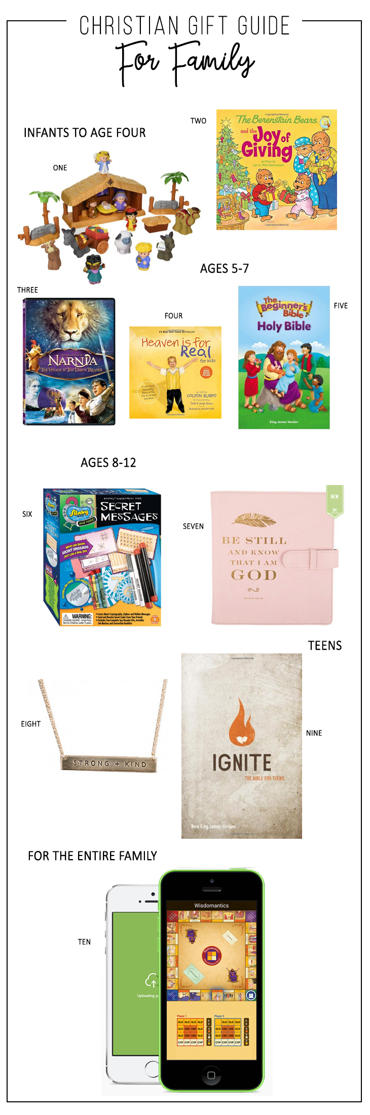 Ultimate Christian Gift Guide infants kids teens entire family